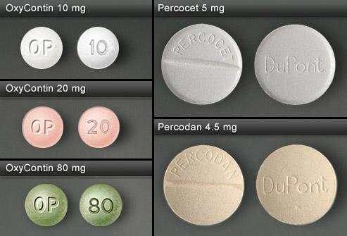 Thuốc gây nghiện